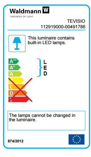 büyüteçli lambalar