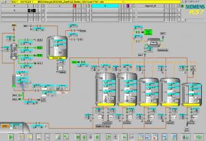 proses otomasyonu